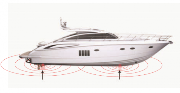 Mounting locations on the yacht