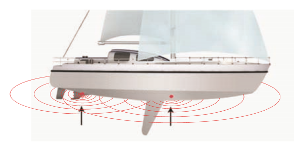 smart system ultrasonic antifouling solution